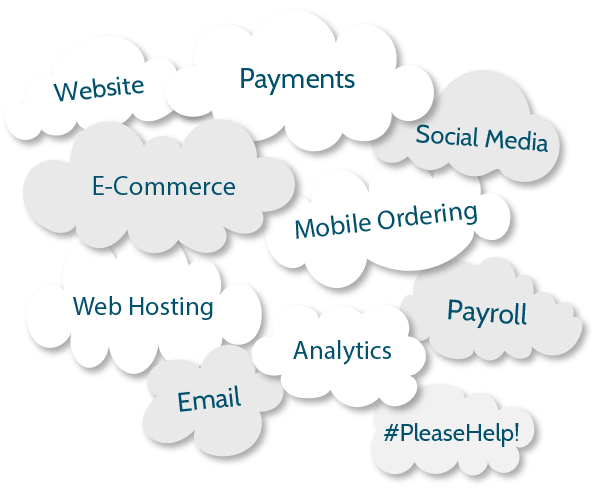 Before Merchant Doodle Payment Solutions
